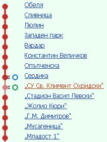 Софийское метро