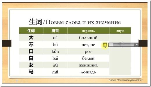 Как научиться разговаривать на китайском языке