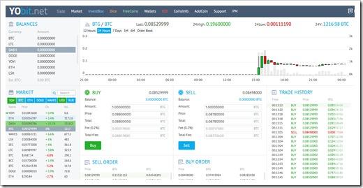Обзор биржи криптовалют yobit.net